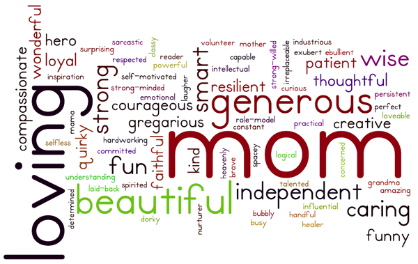 Mom Word Cloud